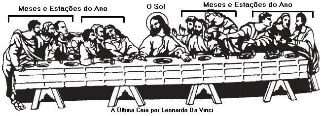 Ultima_Ceia