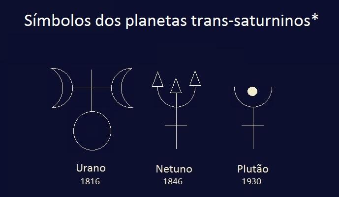 """(*) Por fim, temos os planetas chamados de """"trans-saturninos"""", pois estão além de Saturno, não são visíveis a olho nu e, na análise de um mapa, a menos que afetem um planeta pessoal, referem-se ao plano geracional, ou seja, de toda uma geração, pois seus trânsitos duram até décadas. São eles:"""