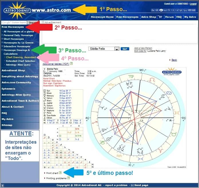 """1º Passo (seta amarela): acesse o site www.astro.com; 2º Passo (seta vermelha): clique em """"Free Horoscopes"""" ; 3º Passo (seta verde): clique em """"Horoscope Drawings & Calculations""""; 4º Passo (seta rosa): clique em """"Chart Drawing, Ascendant"""" e no item para inserir seus dados pessoais (data, horário e local de nascimento), alimente com os seus; 5º e último passo (seta azul): imprima e cole na agenda."""