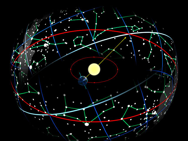 O Sol nos Signos – Diretrizes de Interpretação: como o indivíduo é (o tom pessoal do ser) e como ele sente a vida e expressa sua individualidade.