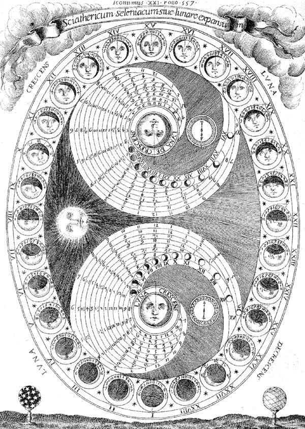 Tal qual o ciclo menstrual, o da LUA é de 28 dias e, caprichosa, subdivide-se em 4 fases distintas de 7 dias cada: Nova, Crescente, Cheia e Minguante.
