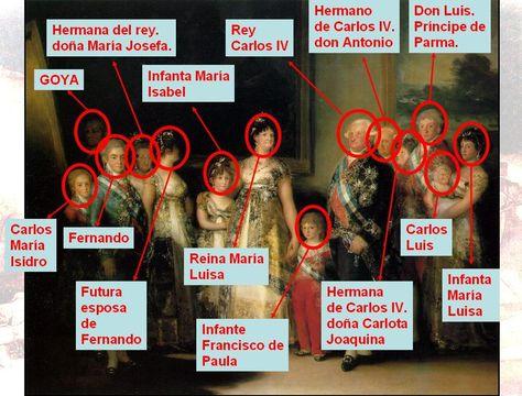 Goya legendas família
