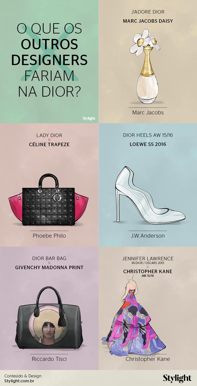 O que famosos designers fariam inspirados no estilo Dior – por Stylight.com.br
