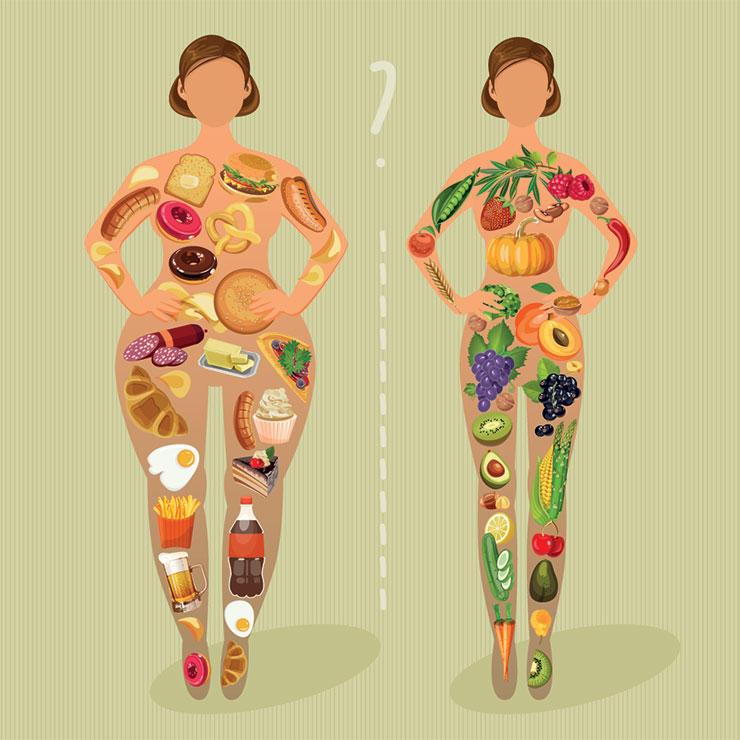 Os maiores erros quando se quer perder peso!!