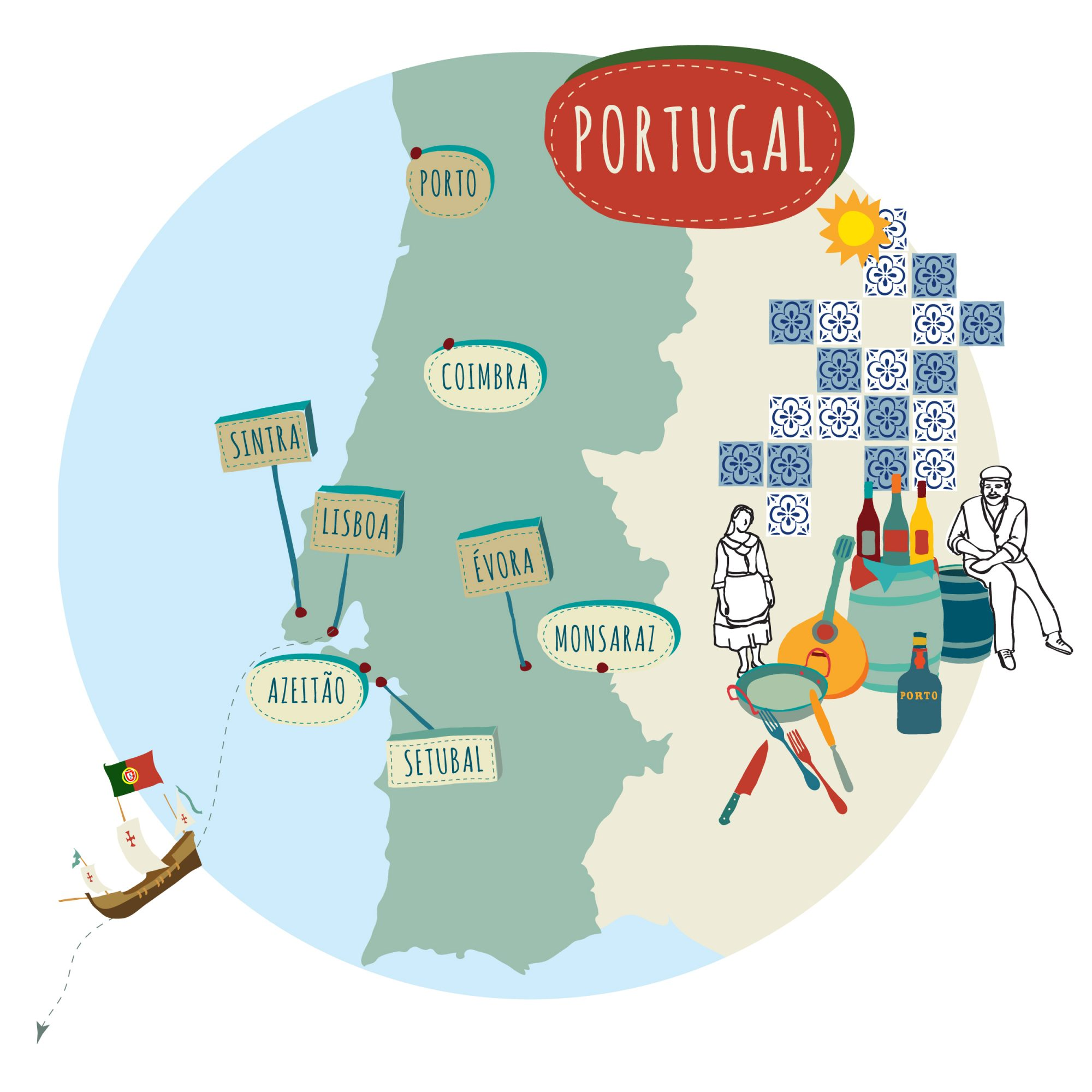 Portugal!! Apaixonante!!